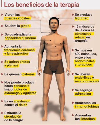 risoterapia1